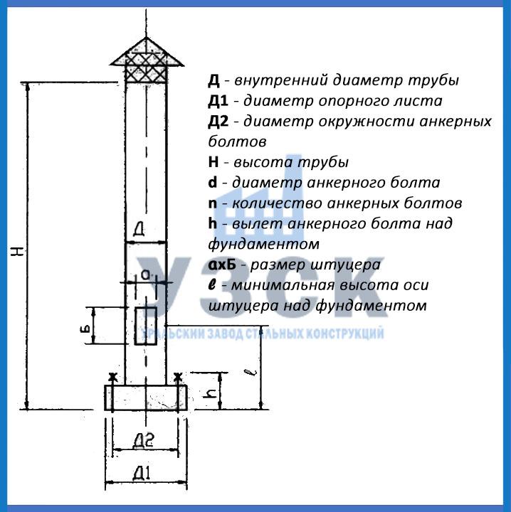 схема трубы воздухозаборной